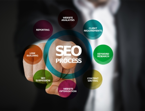 Using Search Engines to Drive Traffic to Your Site